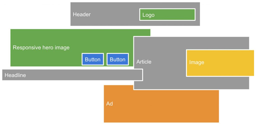 UI components of a website, separated as individual building blocks